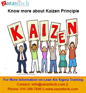 Know more about Kaizen Principle - Zarantech