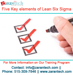 Lean Six Sigma Training and Certification