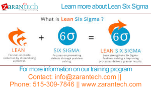 Learn-more-about-Lean-Six-Sigma
