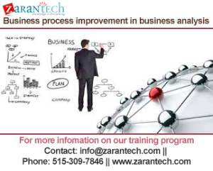 Business-process-improvement-in-business-analysis