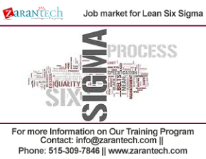 Job-market-for-Lean-Six-Sigma