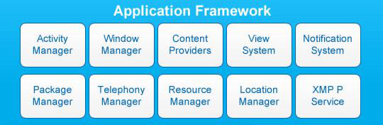 application-framework