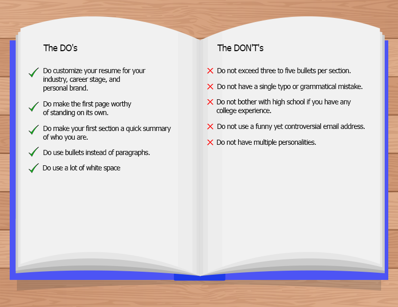 do's-and-don'ts