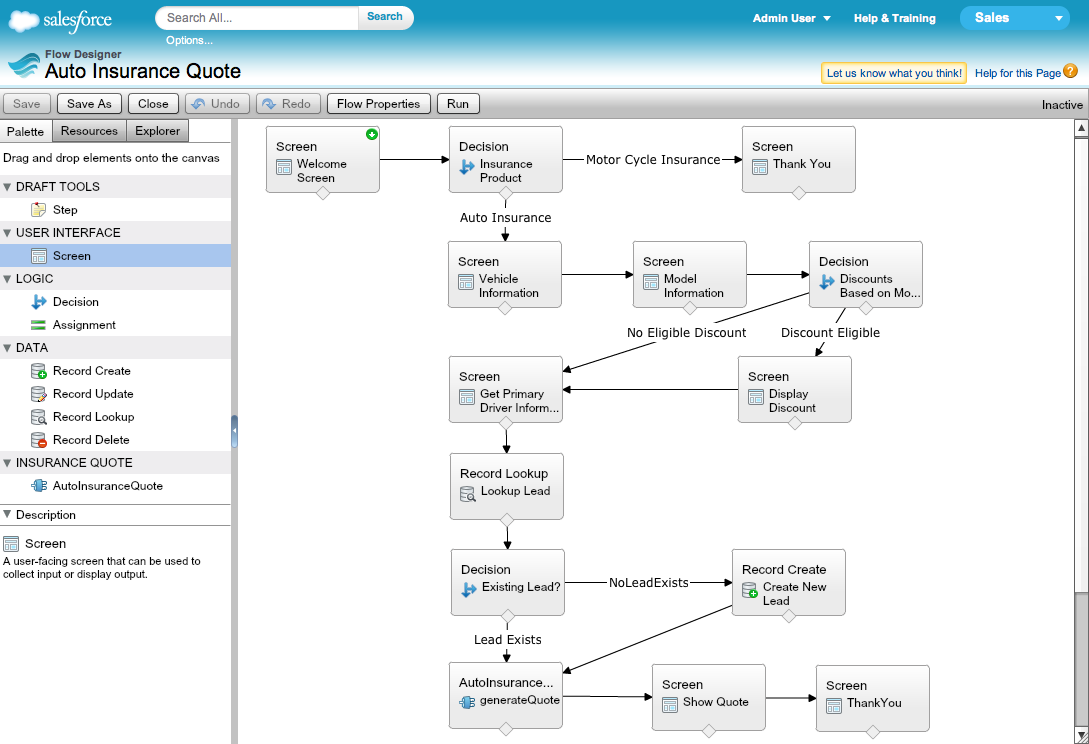 Salesforce: Essential Salesforce Service Workflows You Must Know