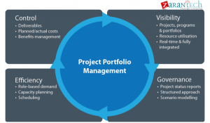 training-in-project-management