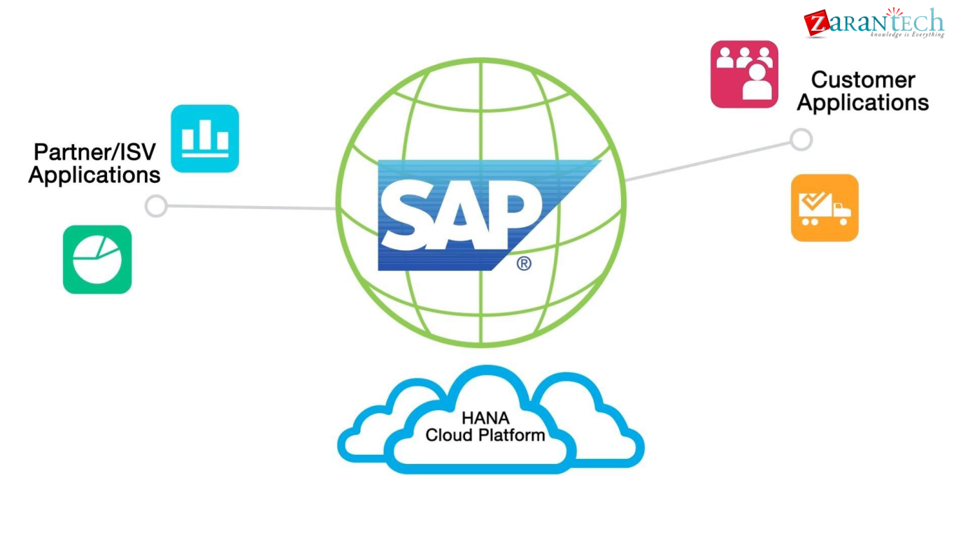 hana-cloud-platform