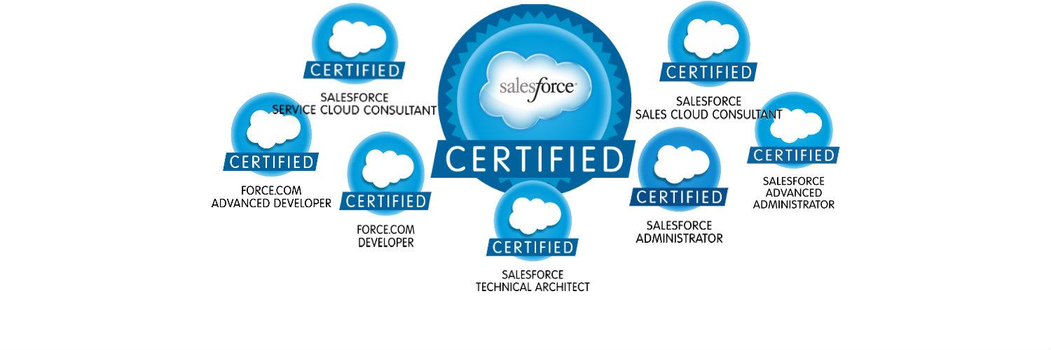 The Road To Becoming A Successful Salesforce Consultant Learning