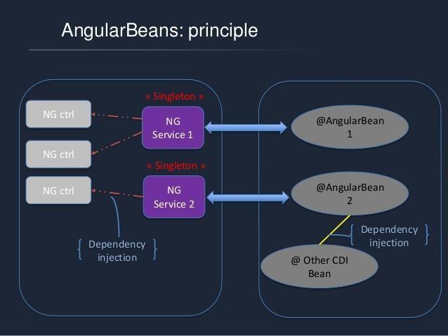 principle-of-agile