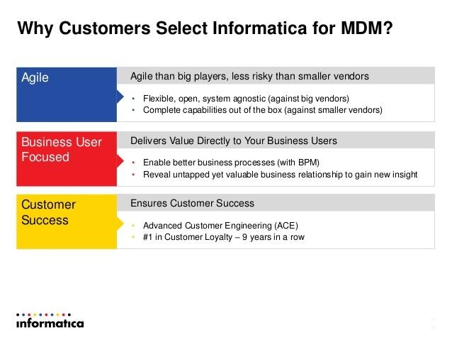 why learn informatica master data management mdm