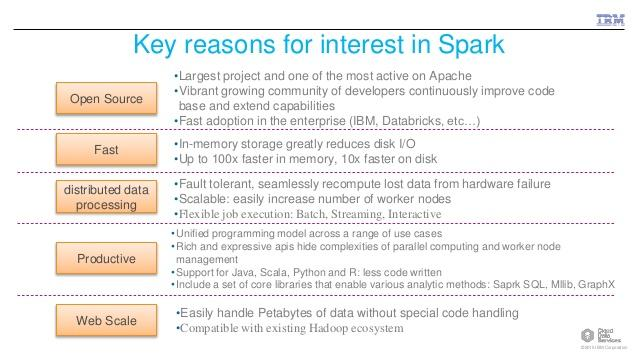 Apache Spark with Scala Importance & Compatability with Hadoop