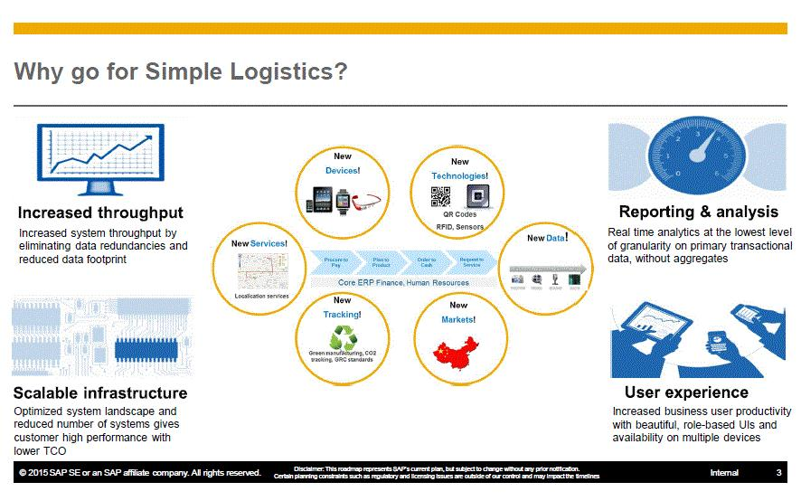 Kick Starting a Career in SAP Simple Logistics - Zarantech