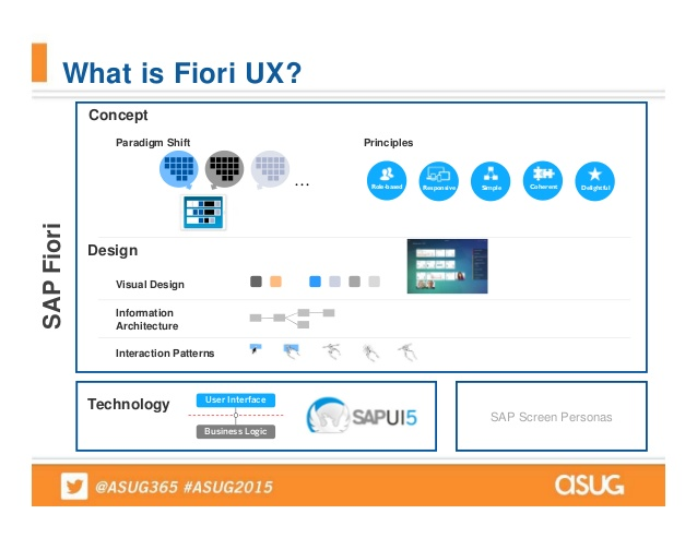 What's New in SAP Fiori Launchpad 2 0? - Zarantech