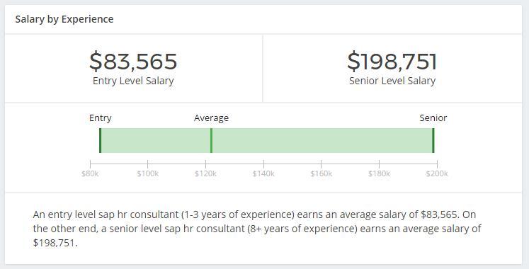 SAP SuccessFactors - Salary Trends and Career Opportunities