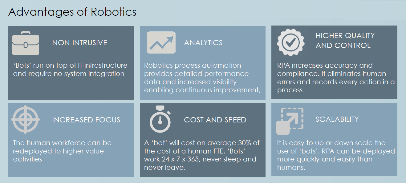 Top 6 advantages of RPA - Zarantech