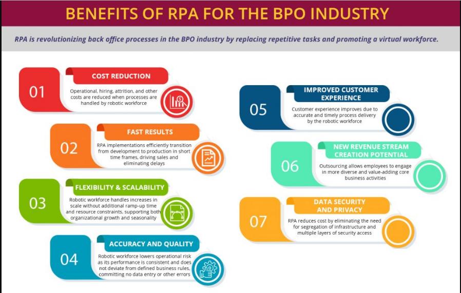 top 6 advantages of rpa