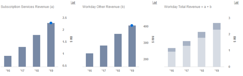 What is Workday HCM? - Zarantech