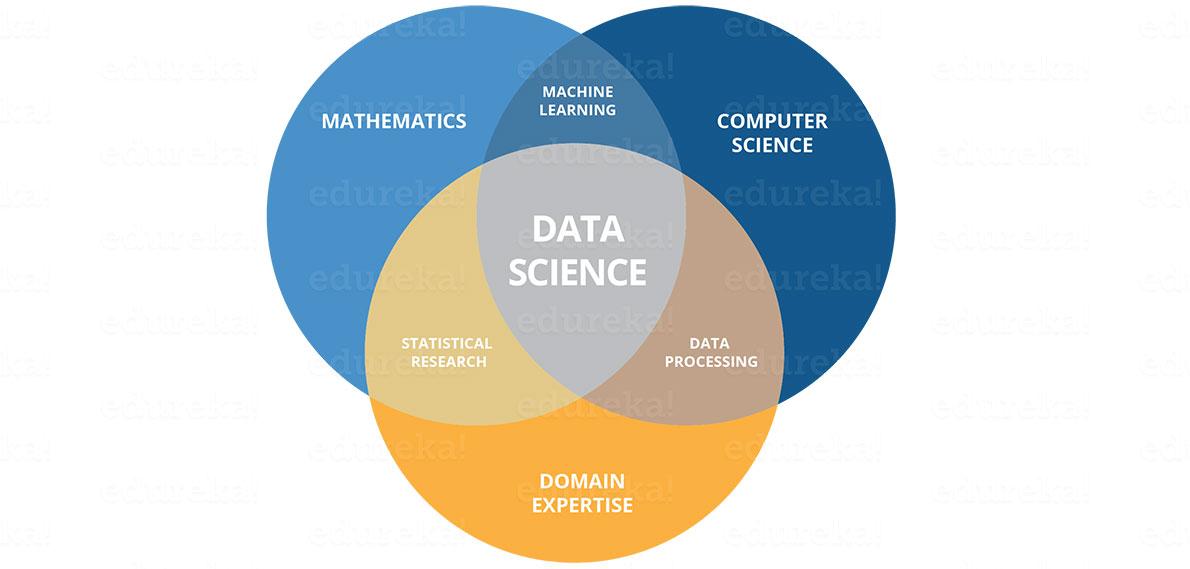 data science_multidisciplinary