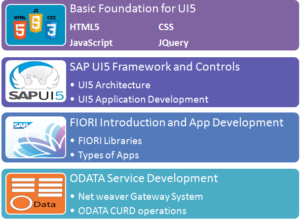 sap-ui5-structure
