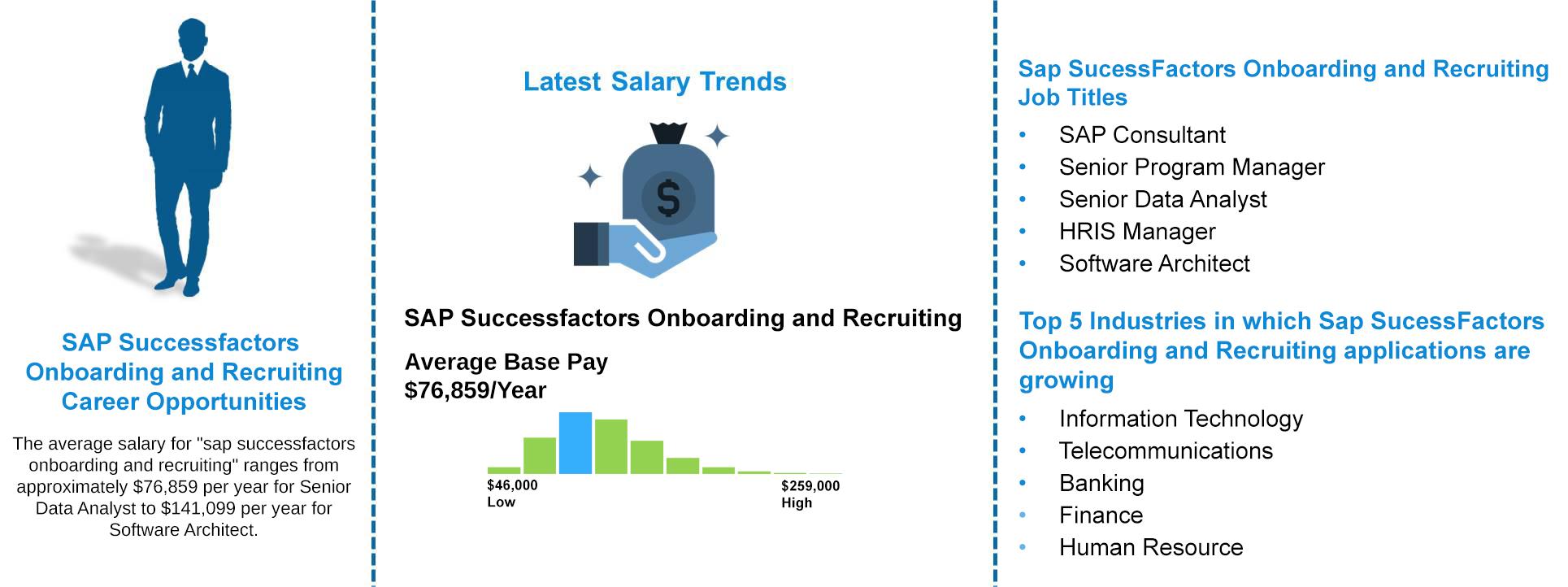 Job-Outlooks---Sap-SuccessFactors-O&-R